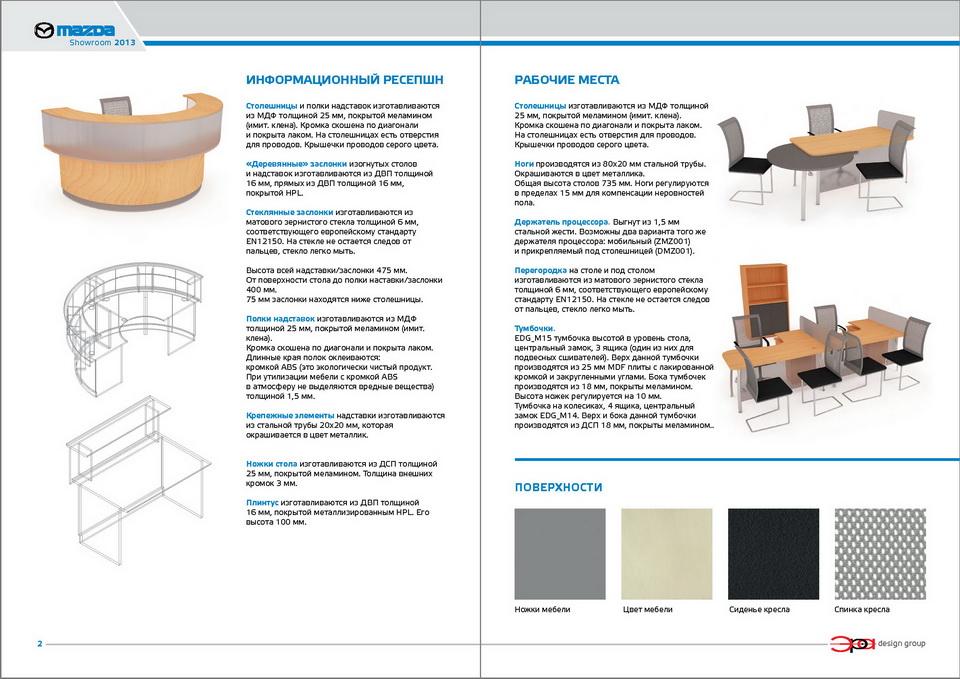 Каталог мебели салон Мазда MAZDA