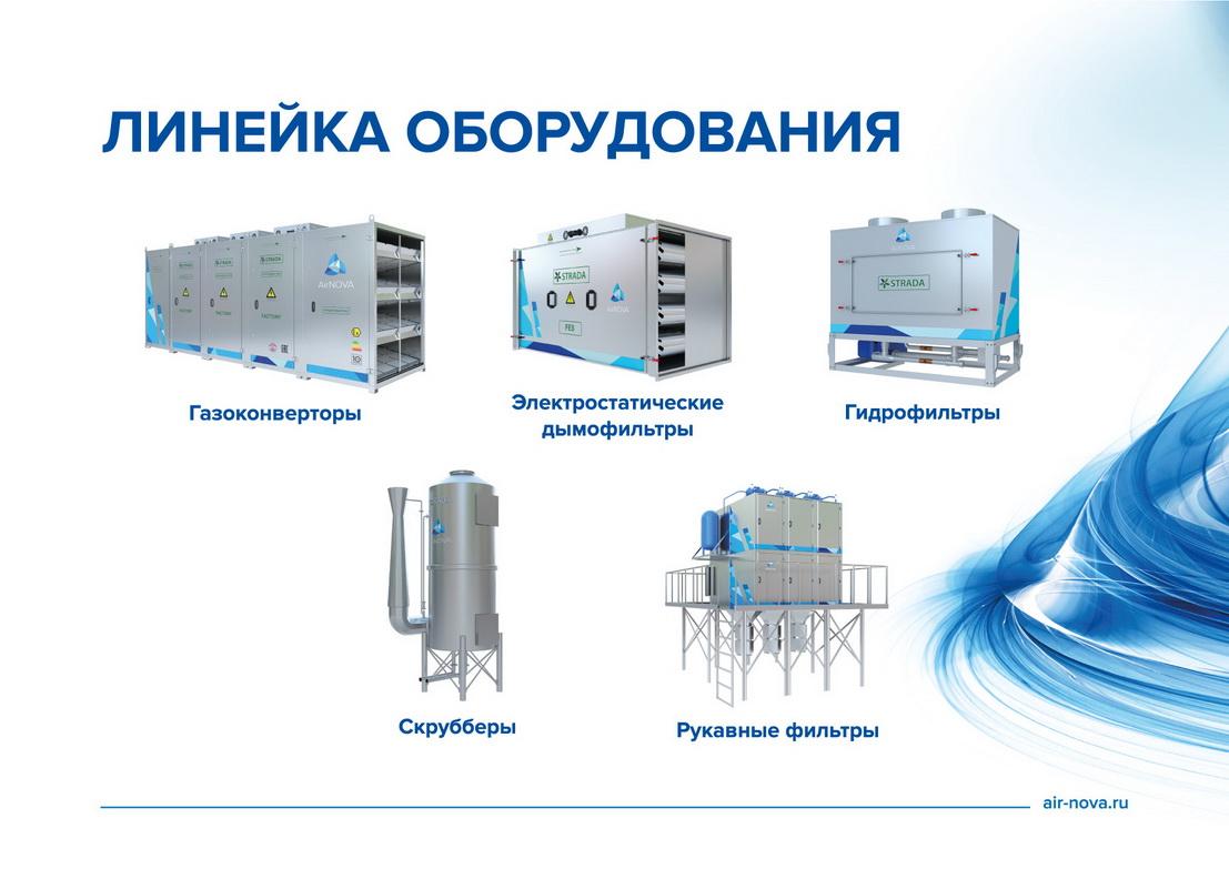 Презентація систем очищення повітря AirNOVA