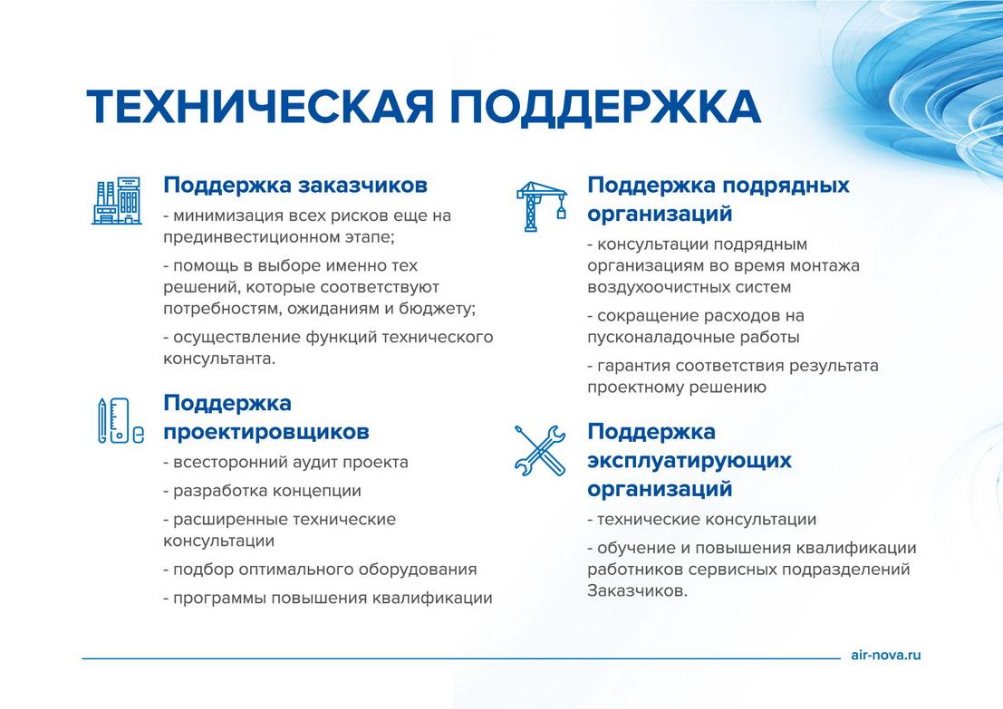 Презентация систем очистки воздуха AirNOVA