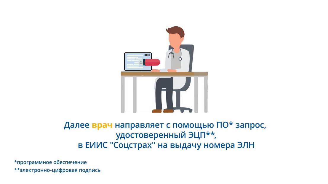 ELN Medorganizatsii FSS 2018