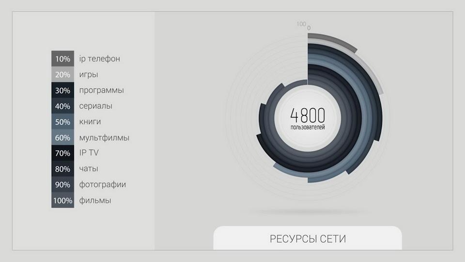 वीडियो इंफ़ोग्राफ़िक्स