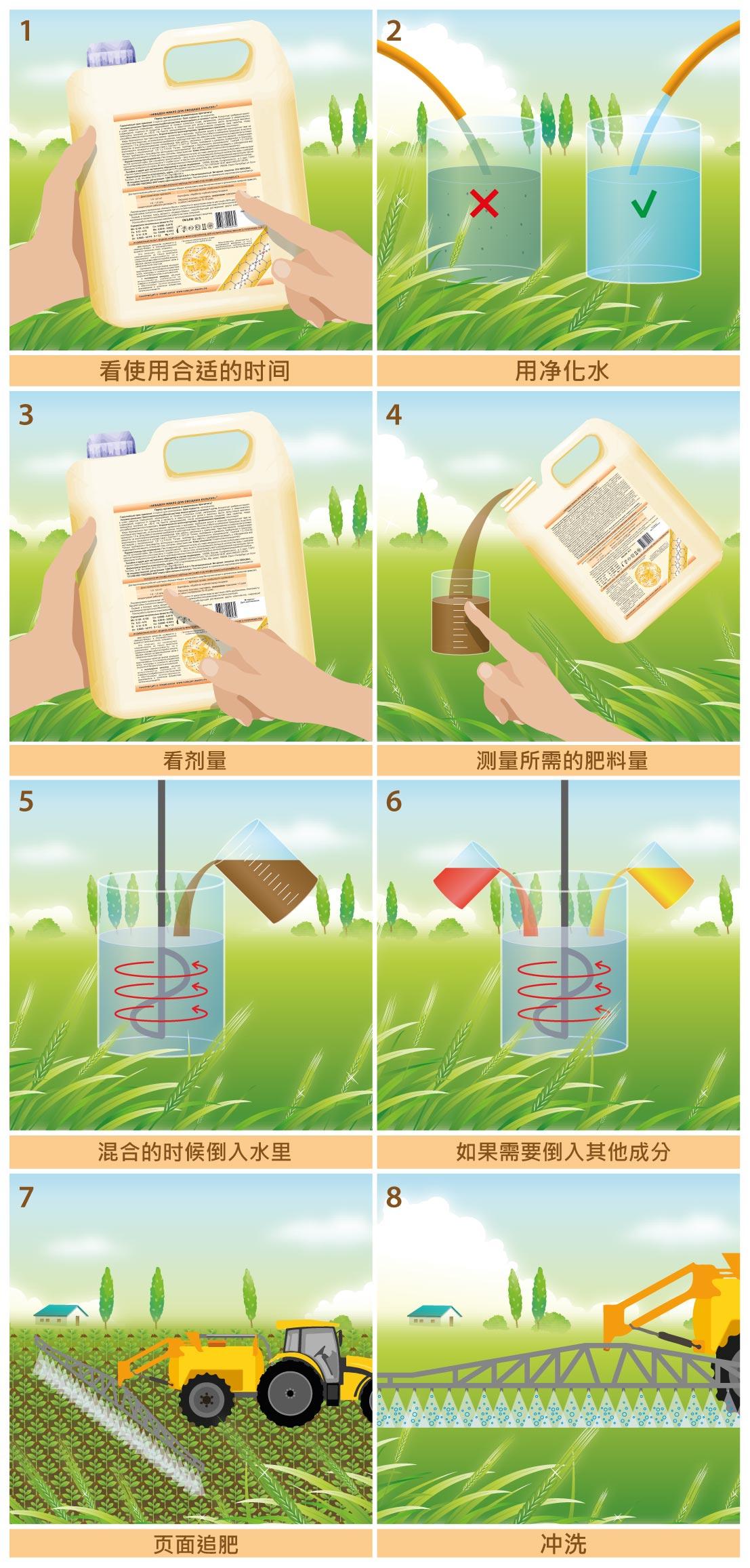 Instrucțiunile privind utilizarea îngrășămintelor Robell